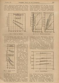 Zeitschrift für Metallkunde 1921 S.509